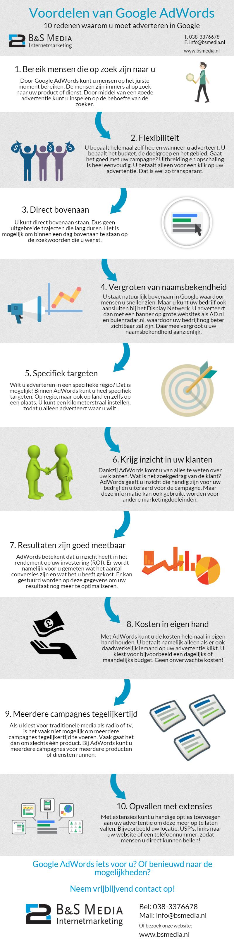 10 voordelen van Google AdWords
